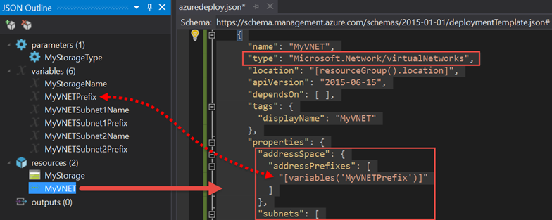 Author an Azure Resource Manager Template using Visual Studio | Rick