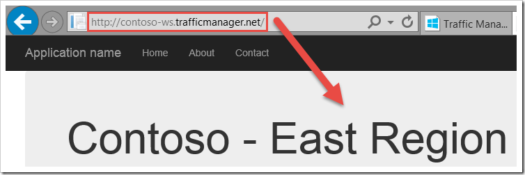 Contoso Traffic Manager East